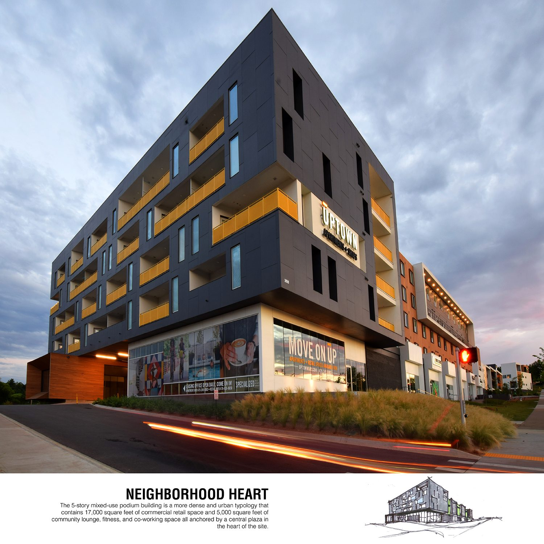 Uptown Minneapolis Apartments: Uptown Apartments + Shops